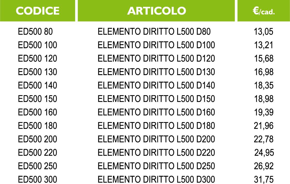 elemento-diritto-L500-tabella.jpg