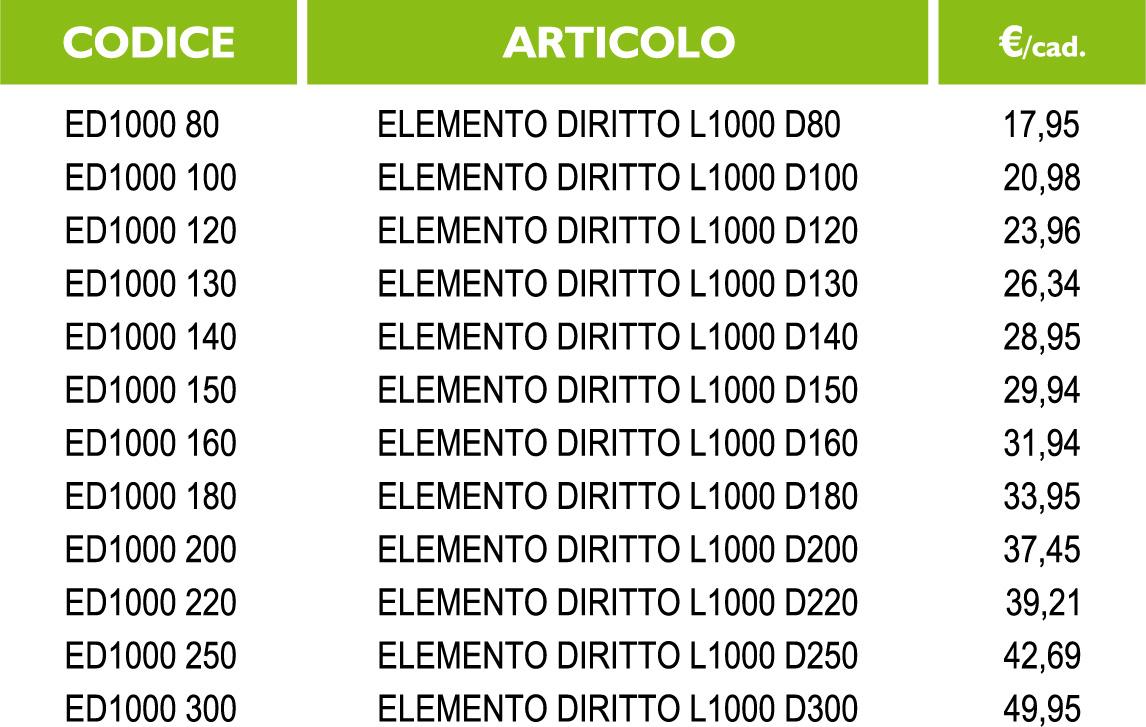 elemento-diritto-l1000-tabella.jpg